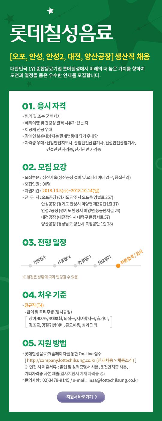 [오포,안성,안성2,대전,양산공장]생산직 채용